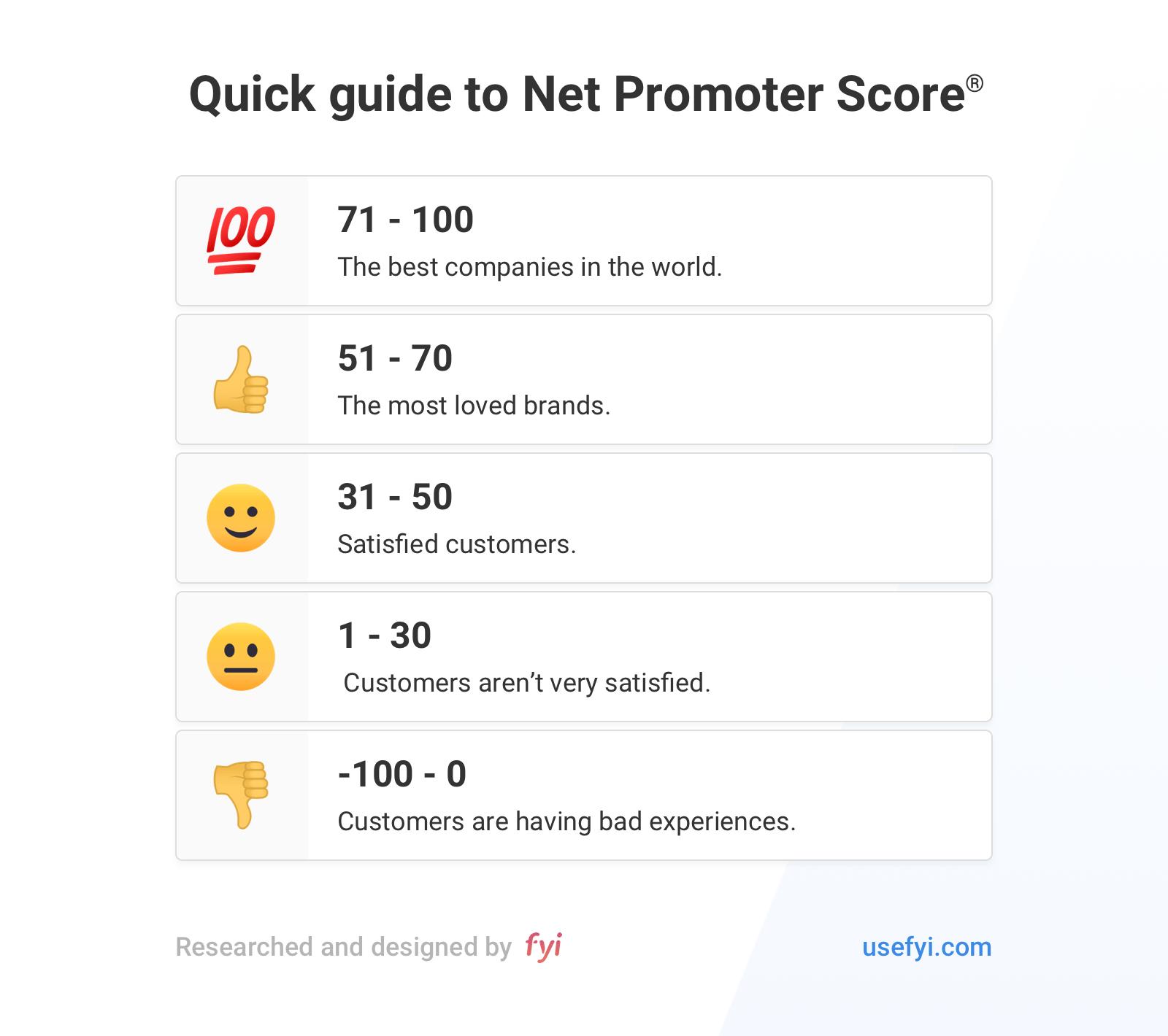 NPS guide