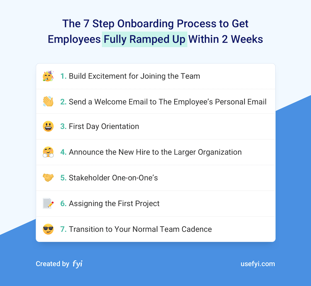 Seven Step Onboarding Process