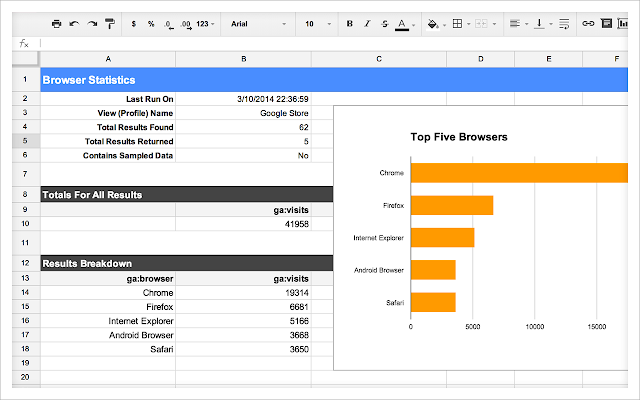 Analytics for G Suite