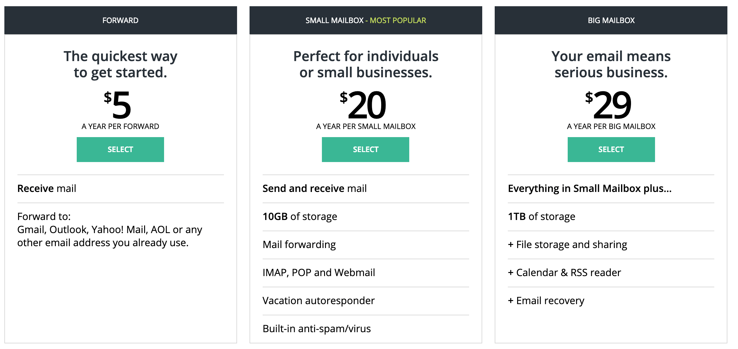 Hover Email Pricing
