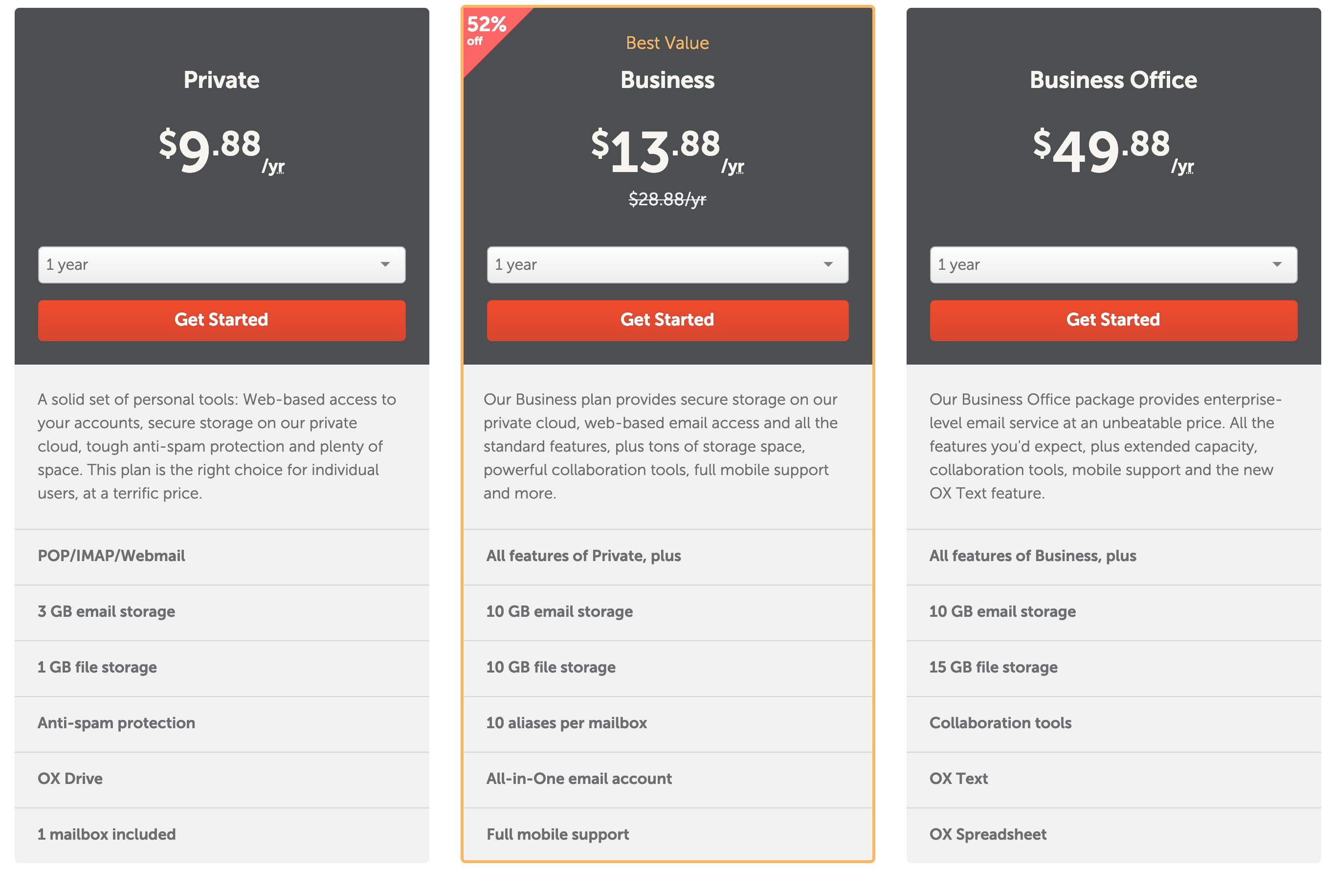 Namecheap Email Pricing