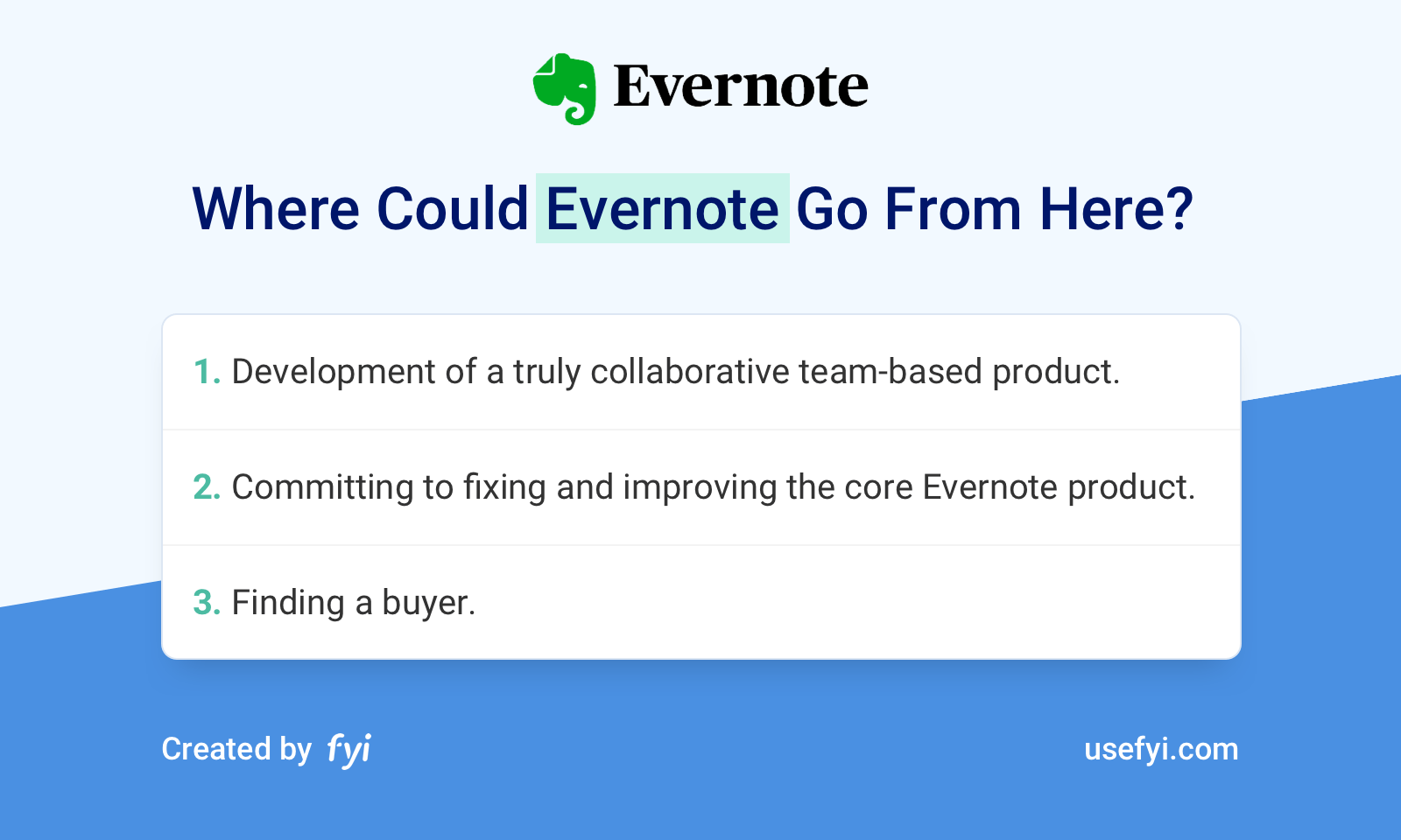Evernote Future