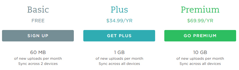 Evernote pricing increase