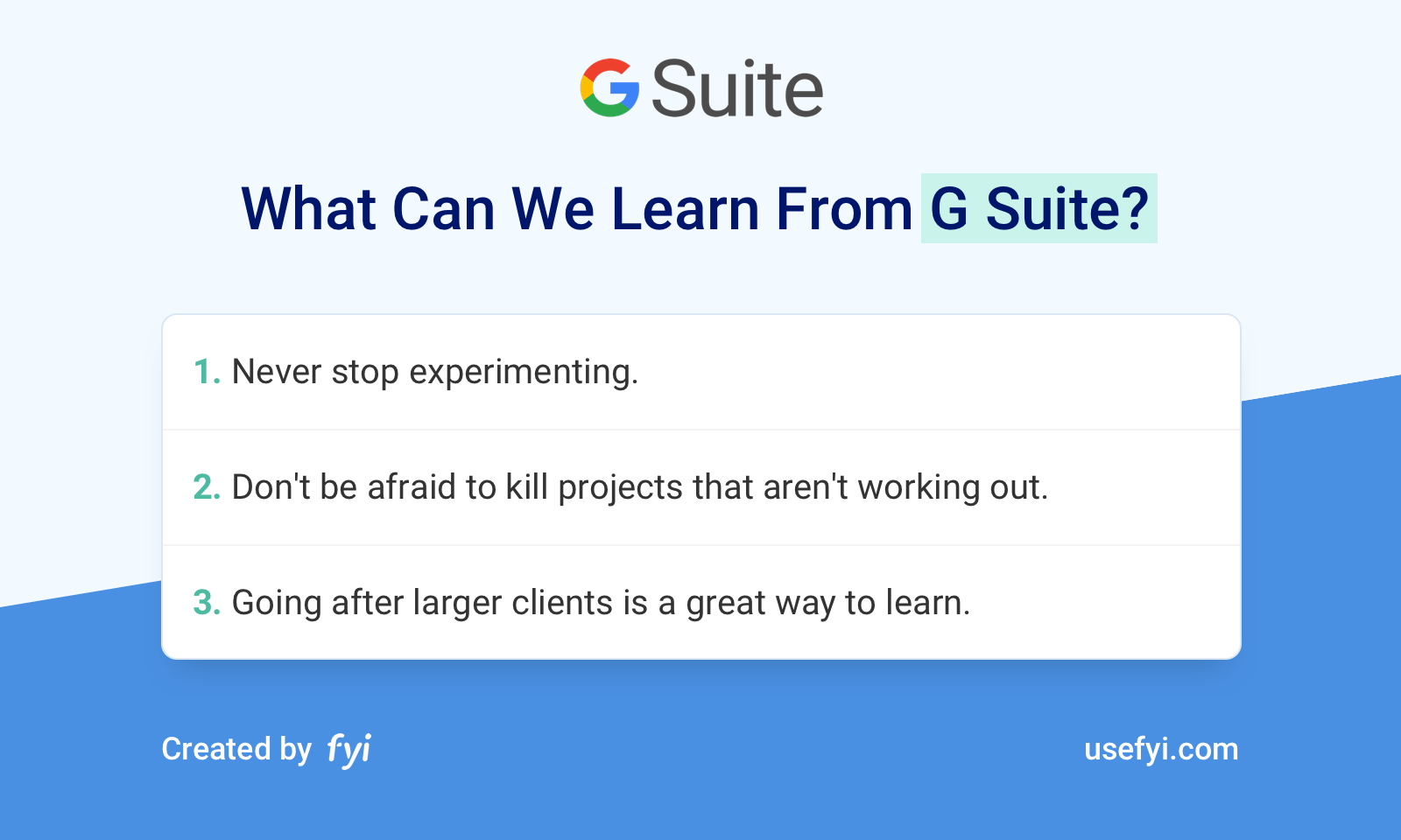 G Suite lessons