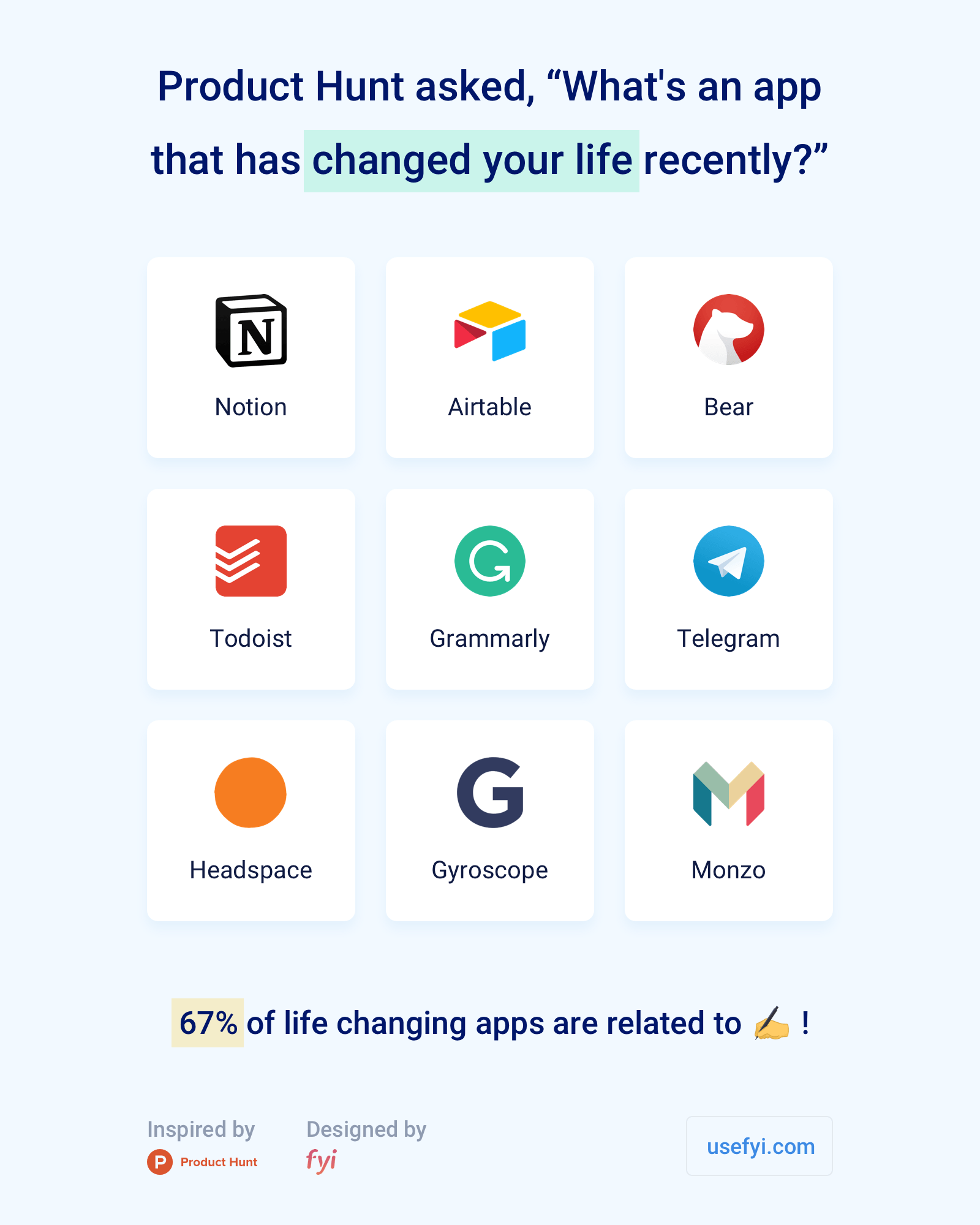 Life changing apps