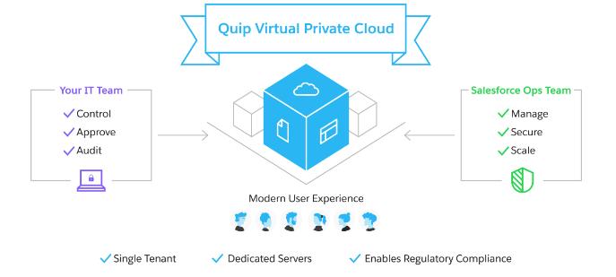 Quip virtual private cloud