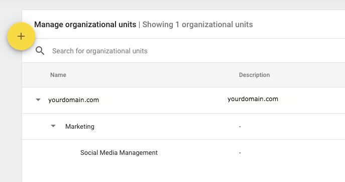 Sub-sub-organization Unit