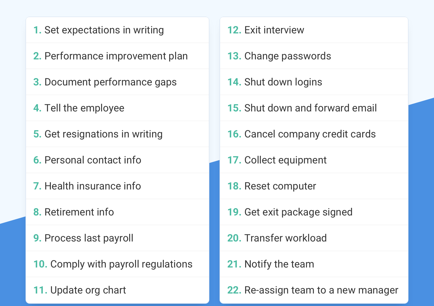 Employee Termination Checklist