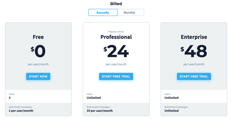 NetHunt Pricing 1