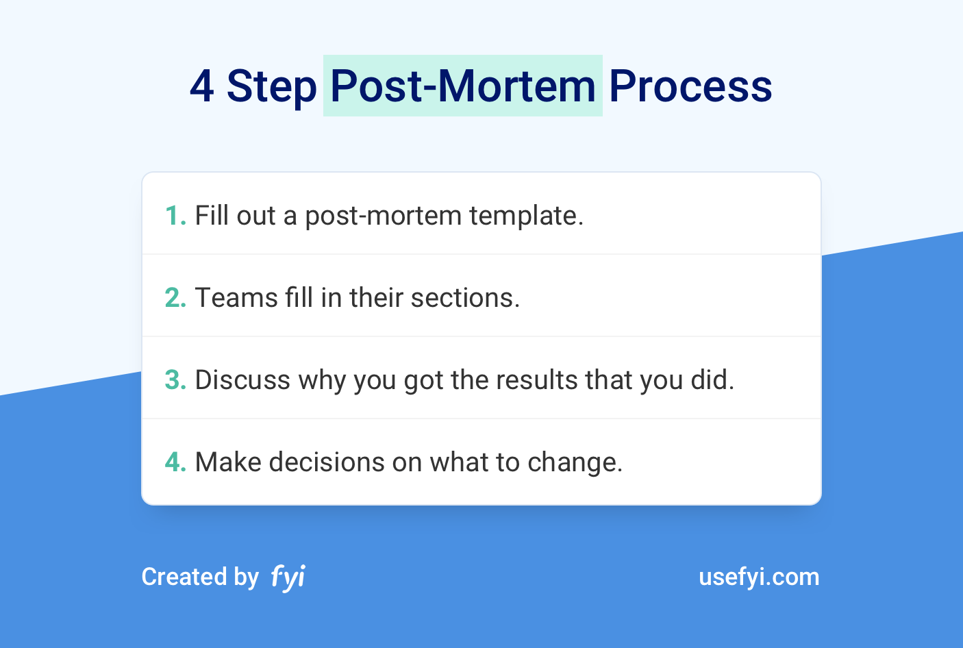 4 Step Post-Mortem Process