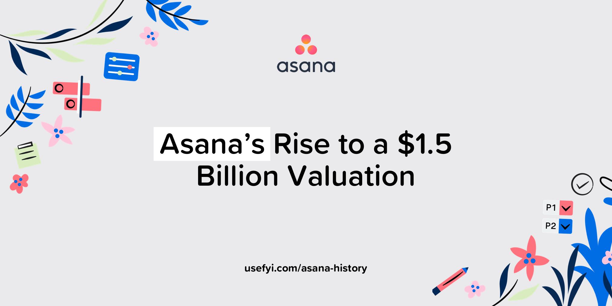 Asana History