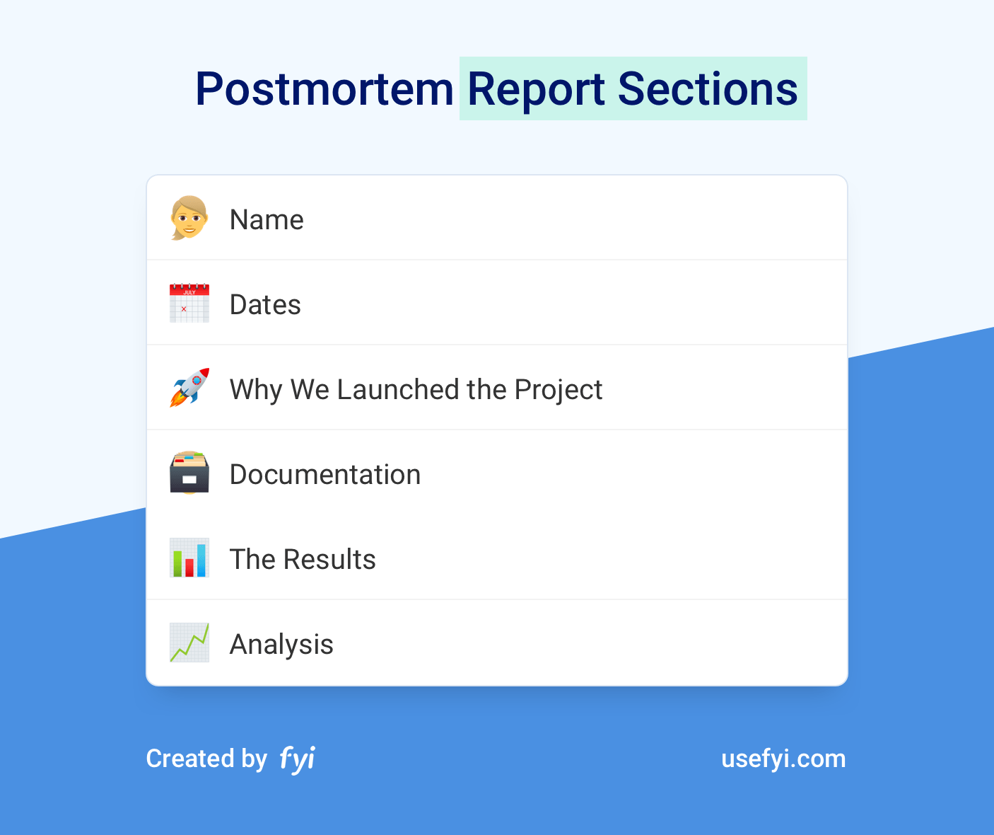 Postmortem Report Sections