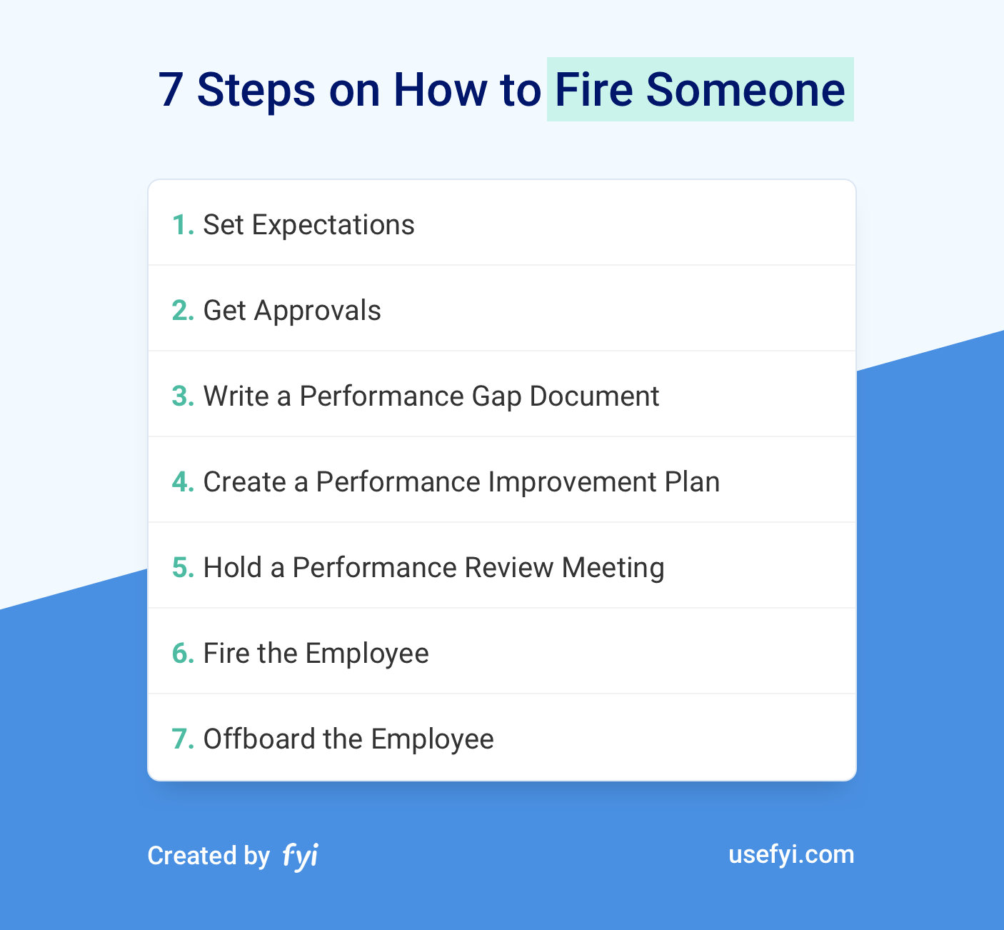 7 Steps on How to Fire Someone