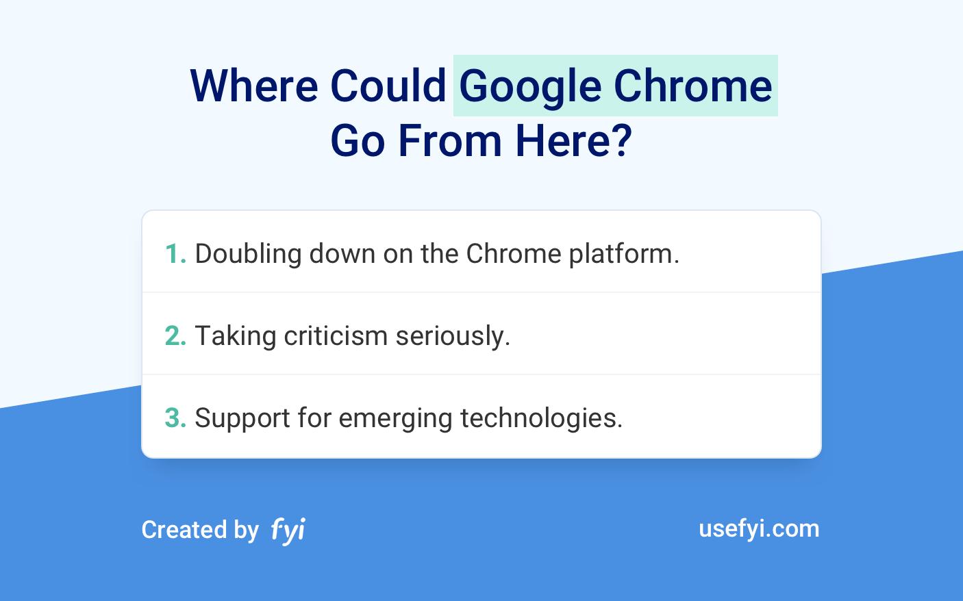 Chrome Future