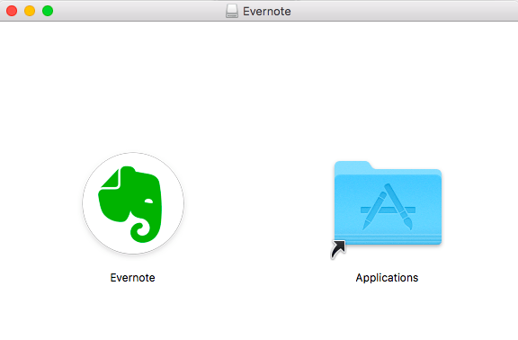 Evernote Mac Installation