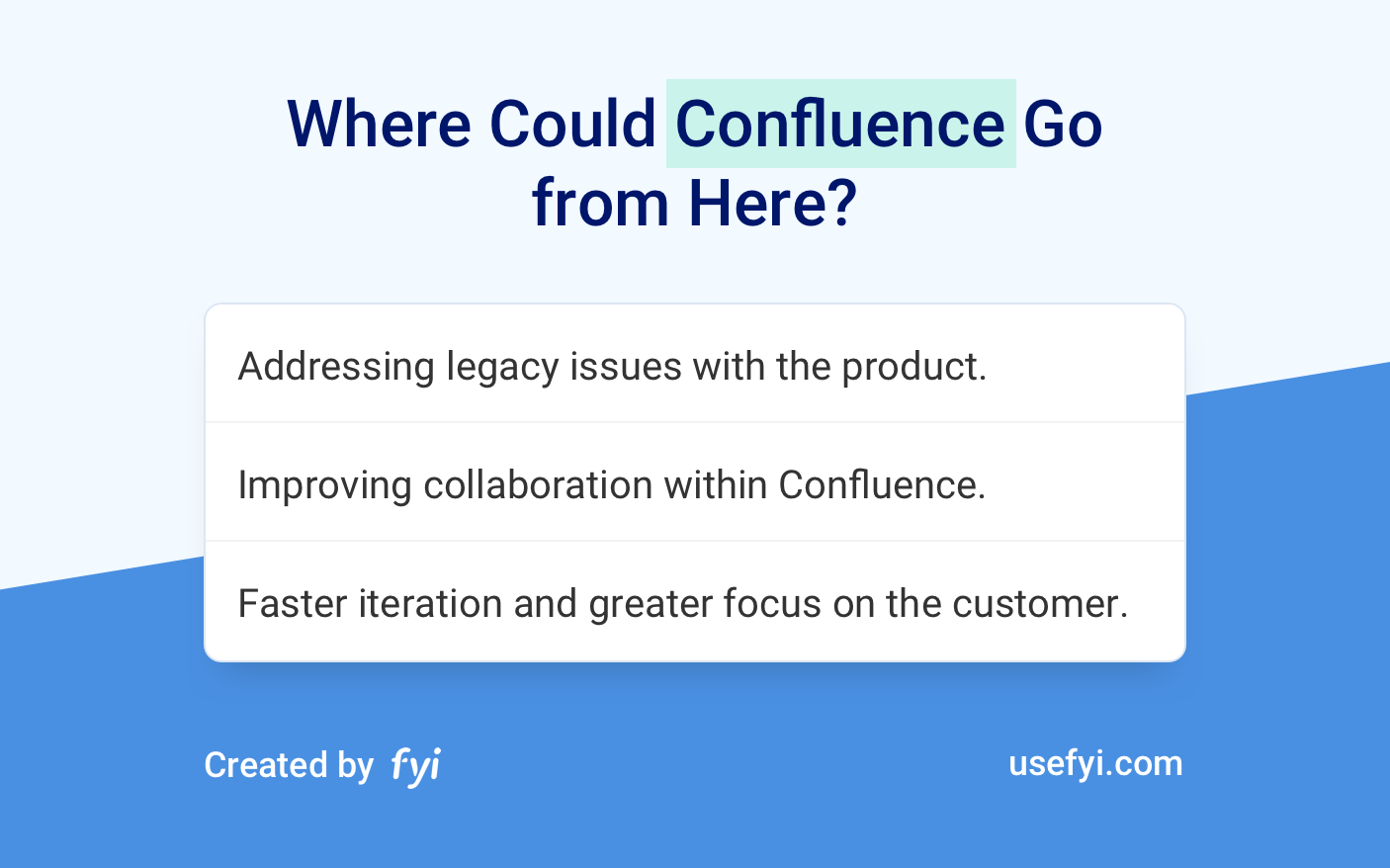 Future of Confluence
