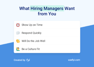 What Hiring Managers Want