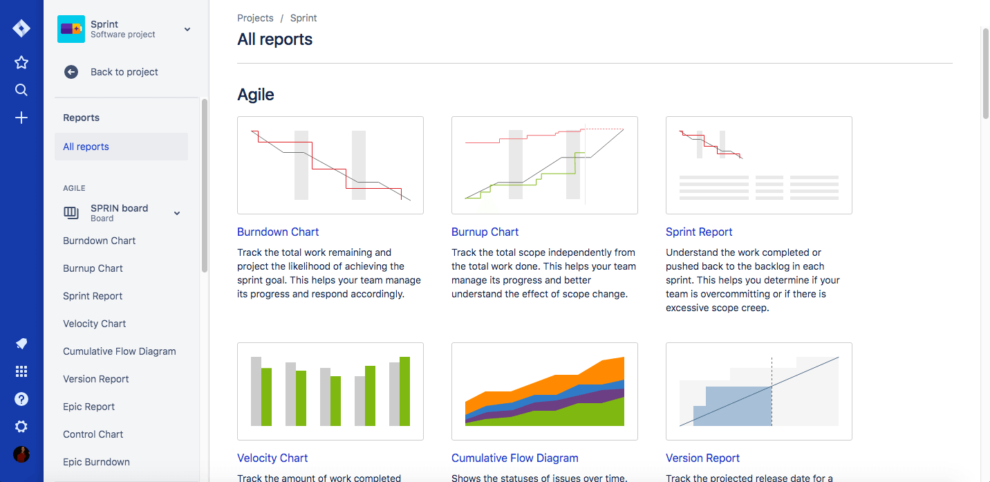 Screenshot of Jira Software Scrum Board srcset=