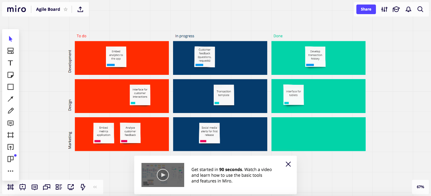 Screenshot of Miro scrum board