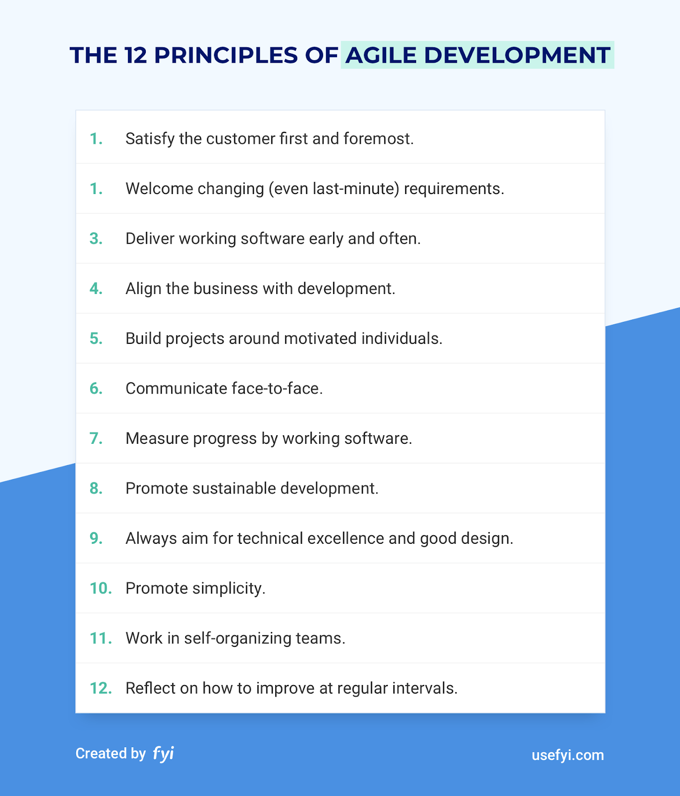 12 principles of agile development