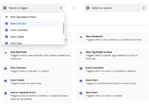 evernote google calendar zapier integration trigger events