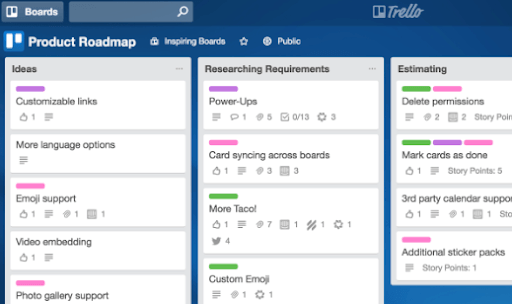 trello scrum software