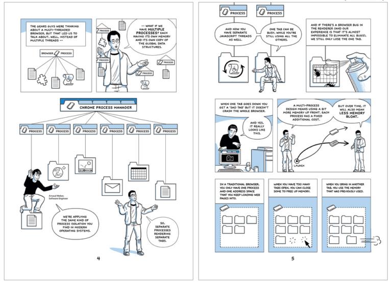 google chrome comic strip