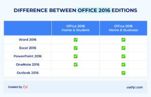 office 2016 edition comparison table