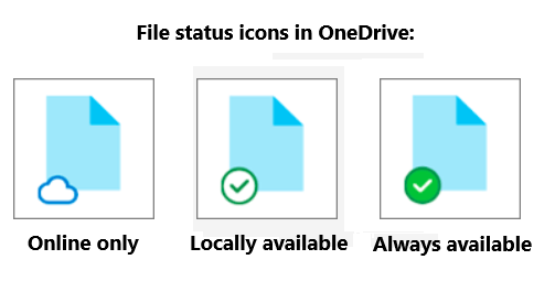 onedrive file status icons