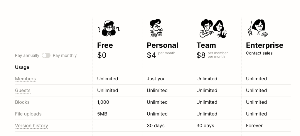 notion pricing