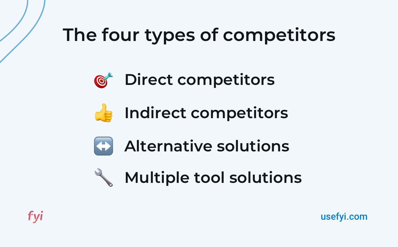 Four competition types