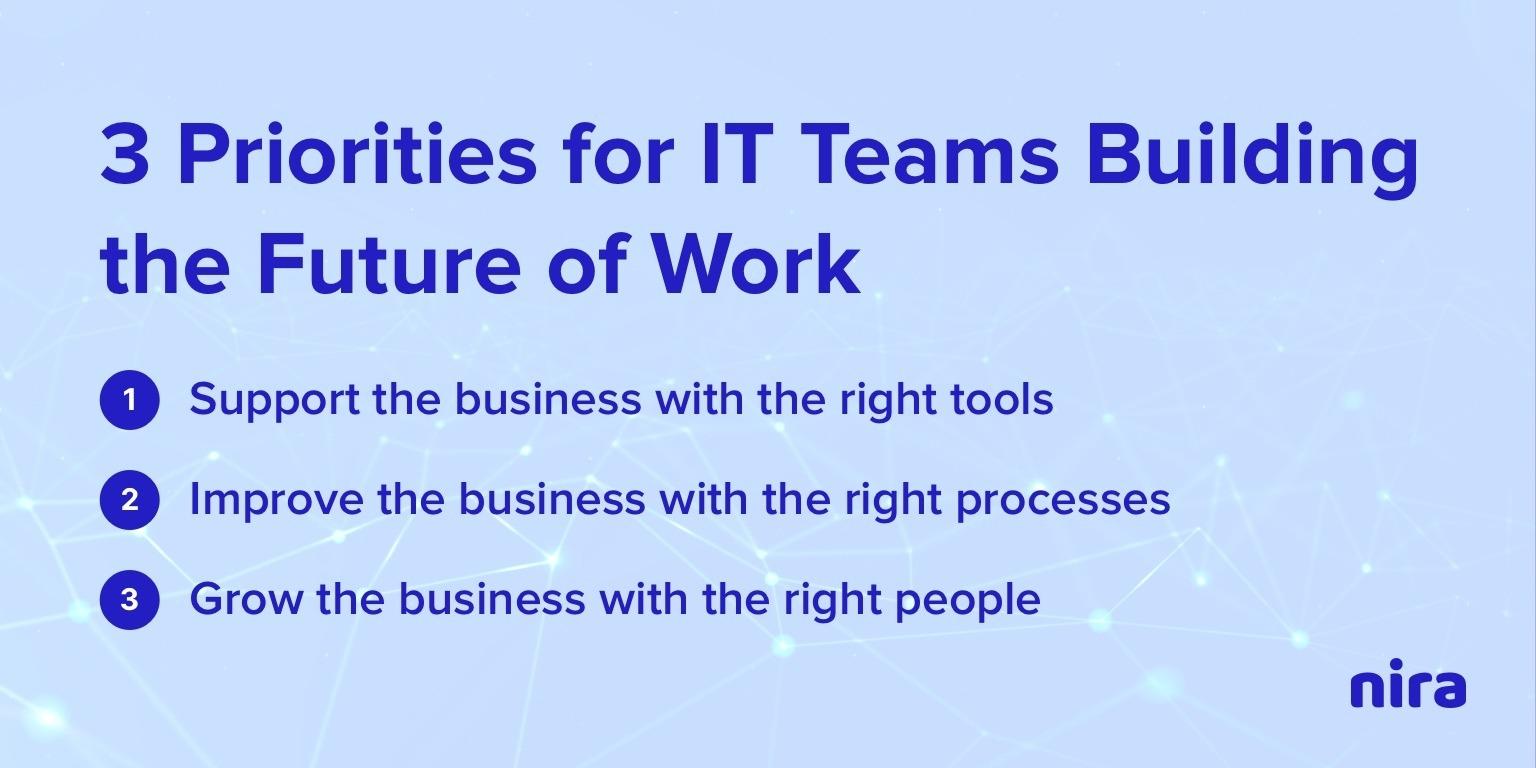 IT team priorities